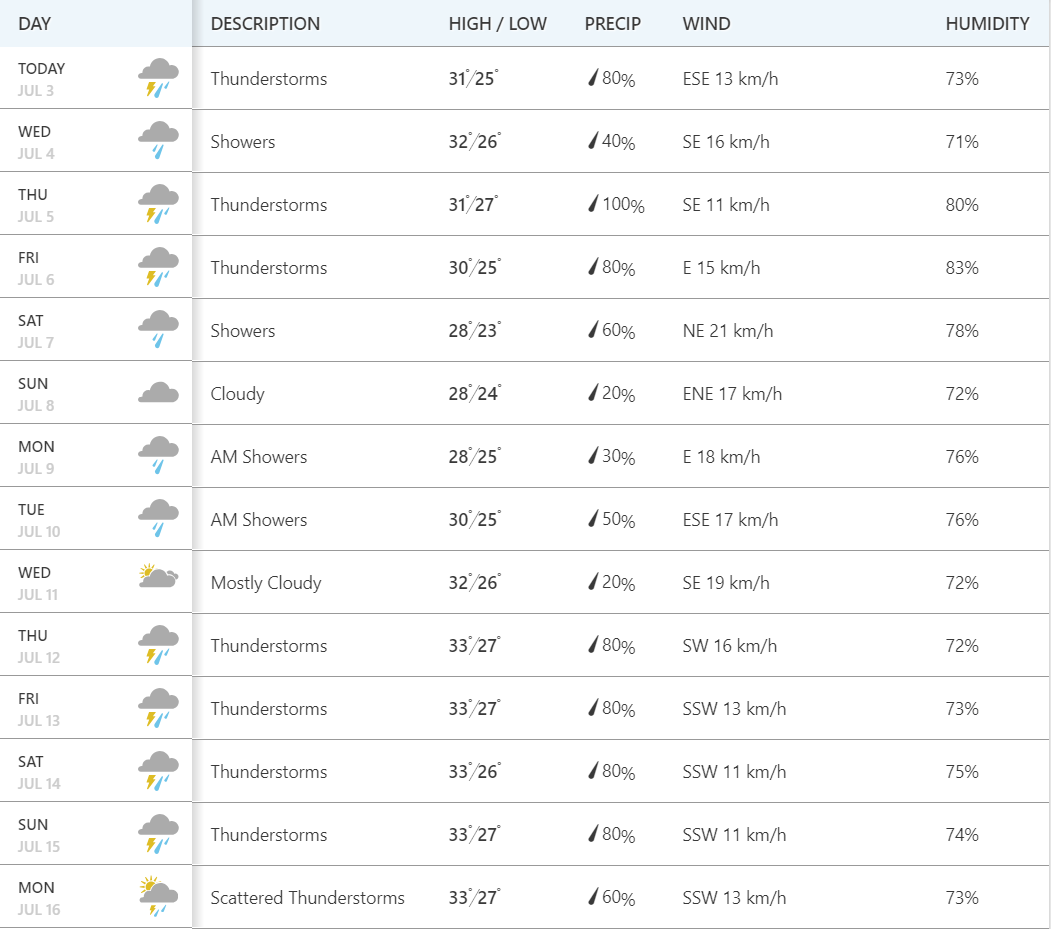 weather-0703-01-29c7ce.png